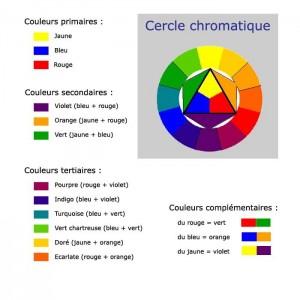 ob_844ba8_cercle-chromatique